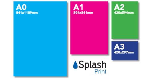 Splash Print Melbourne Australia Posters A2 A1 A0